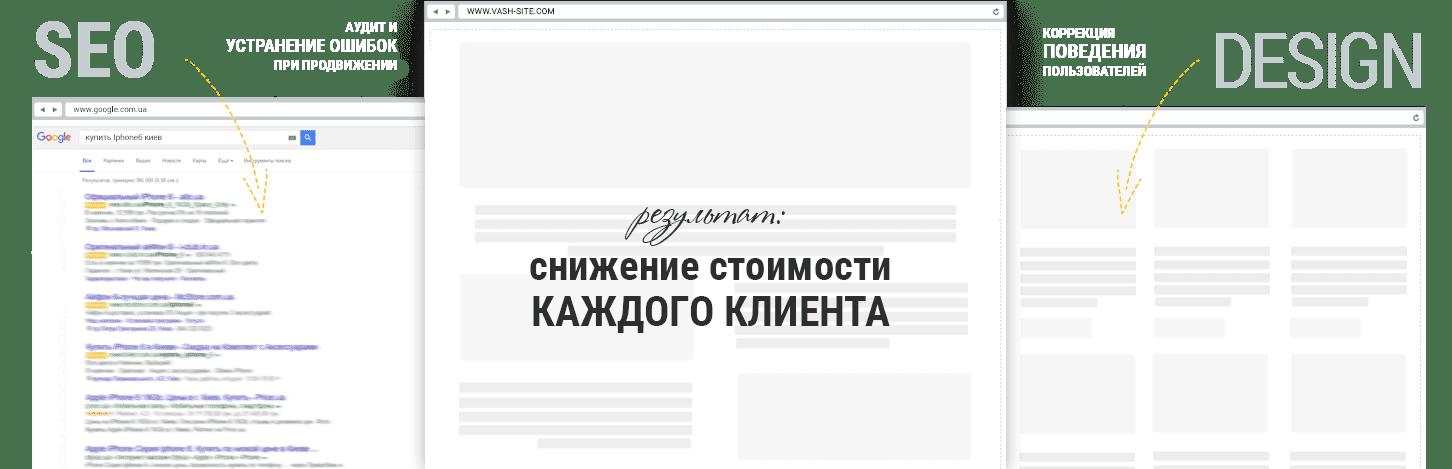 internet-marketing3