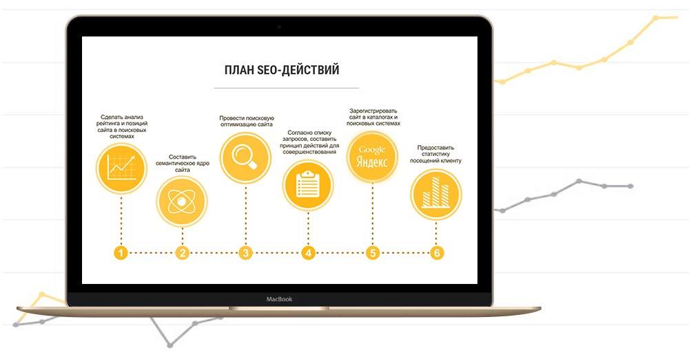 Продвижение сайта цены киев продвижение сайтов с помощью webering