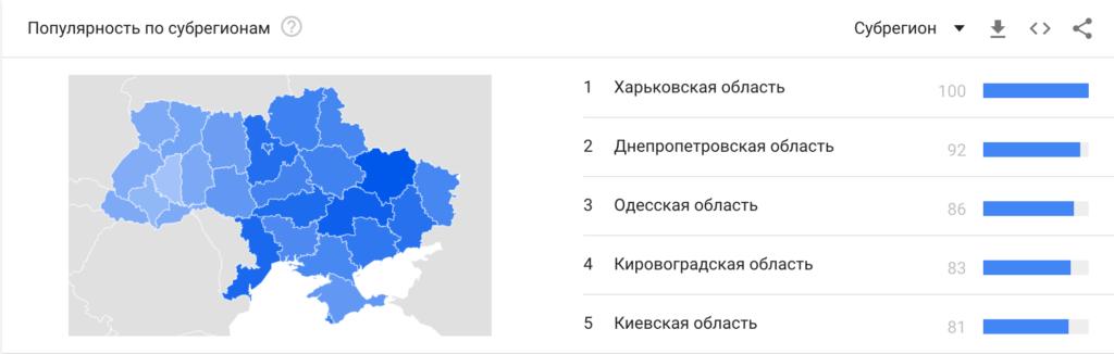 Региональность в Google Trends